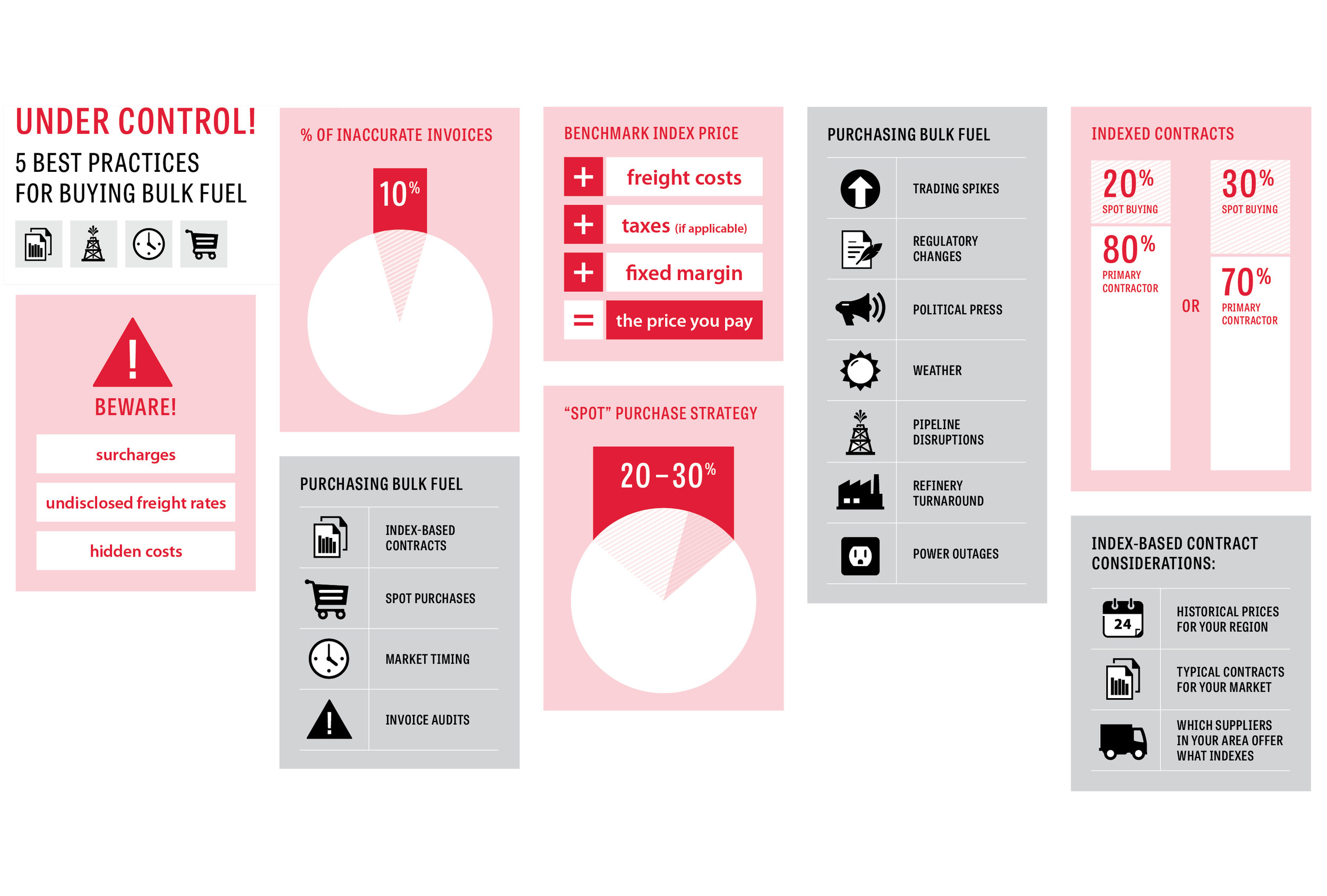 White paper infographics