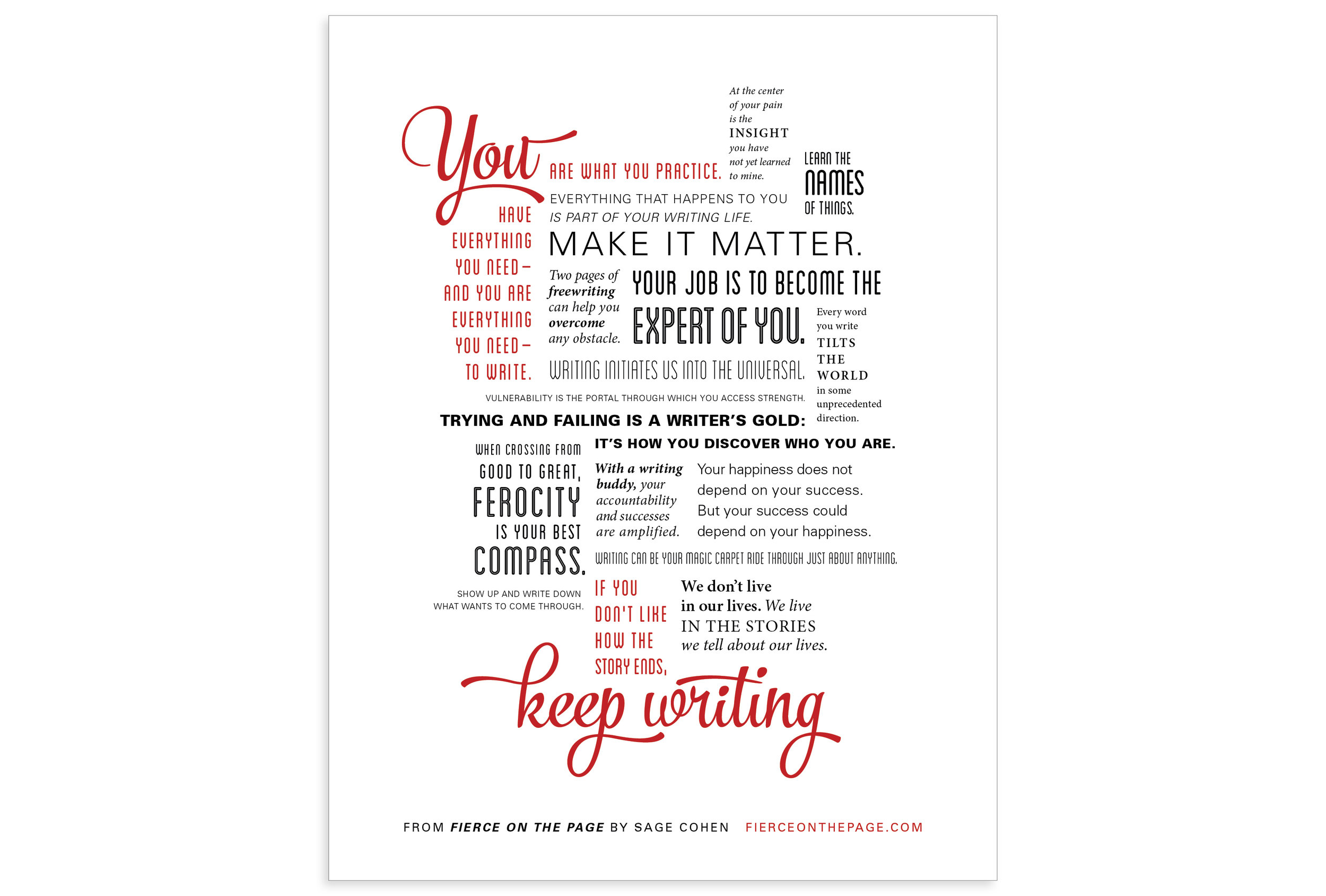 Word Collage Poster
