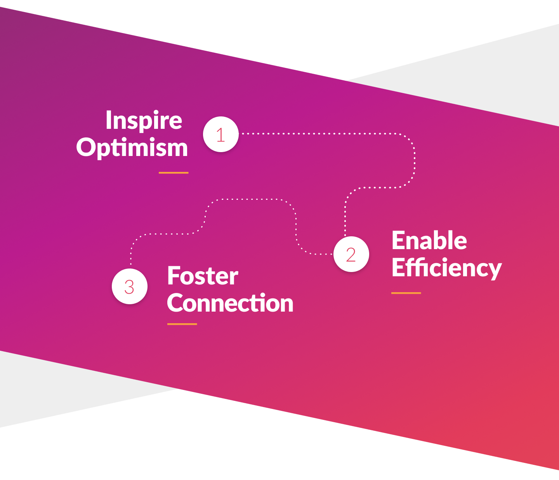 Header - Goodpin Design Principles.png