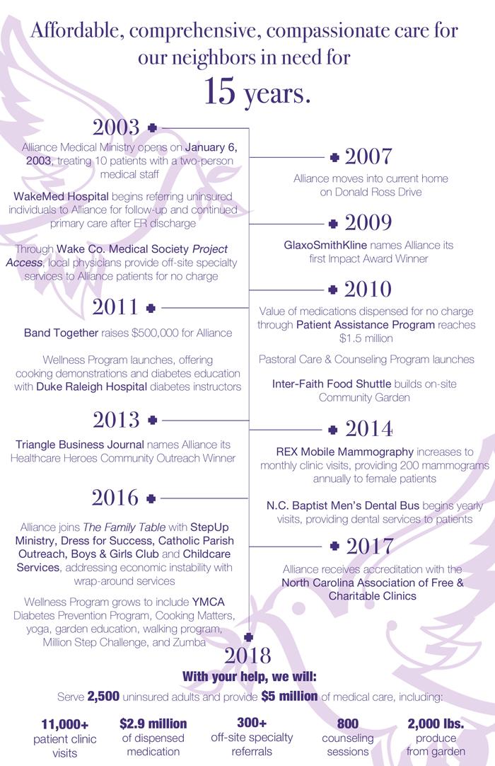Timeline-700.jpg