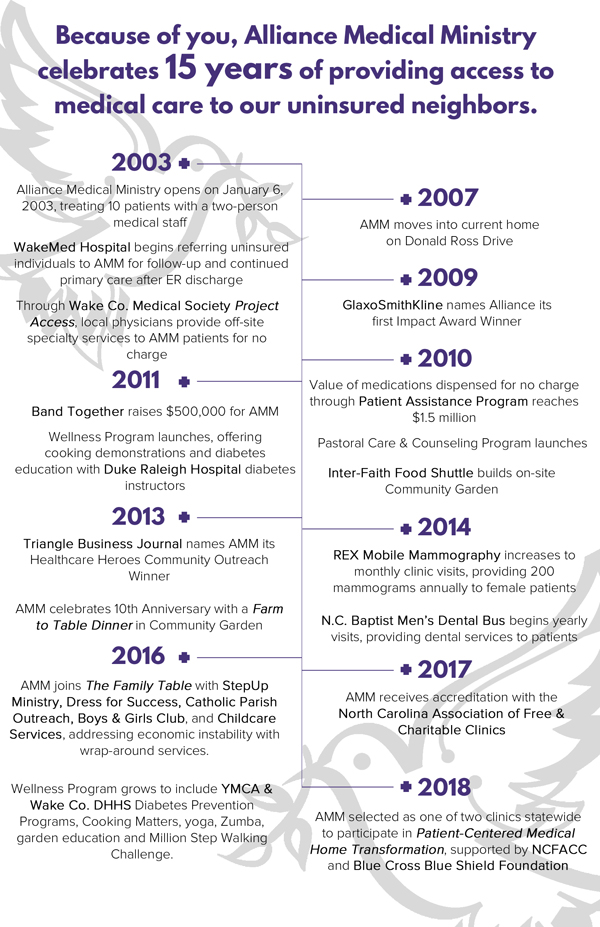 Timeline-for-Back-Page.jpg