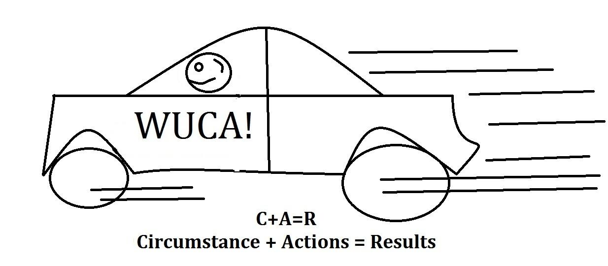 WUCA CAR