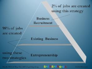 How Jobs are Created.jpg