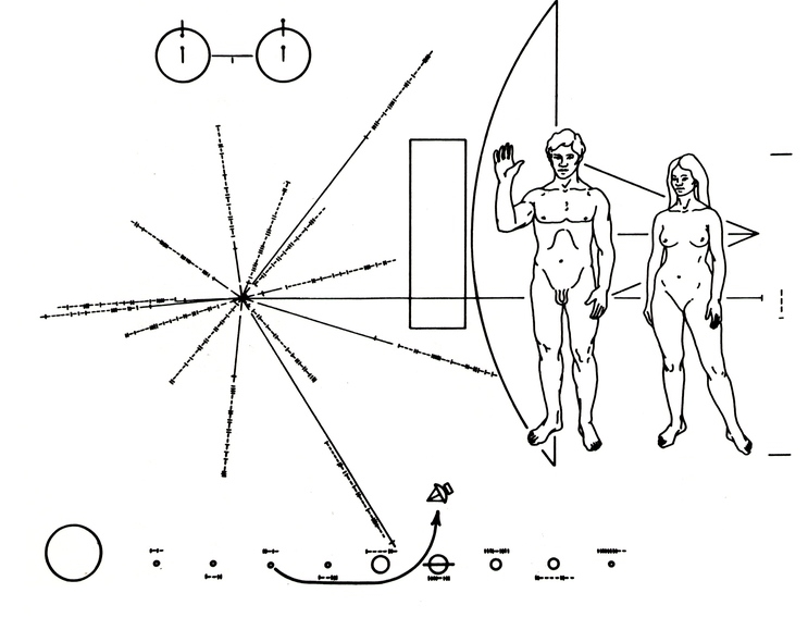 Voyager image alerting alien worlds of man's existence.