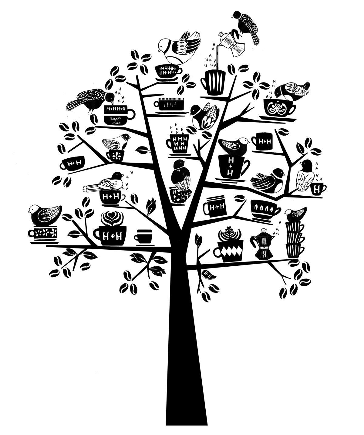 birds-coffee-tree.jpg