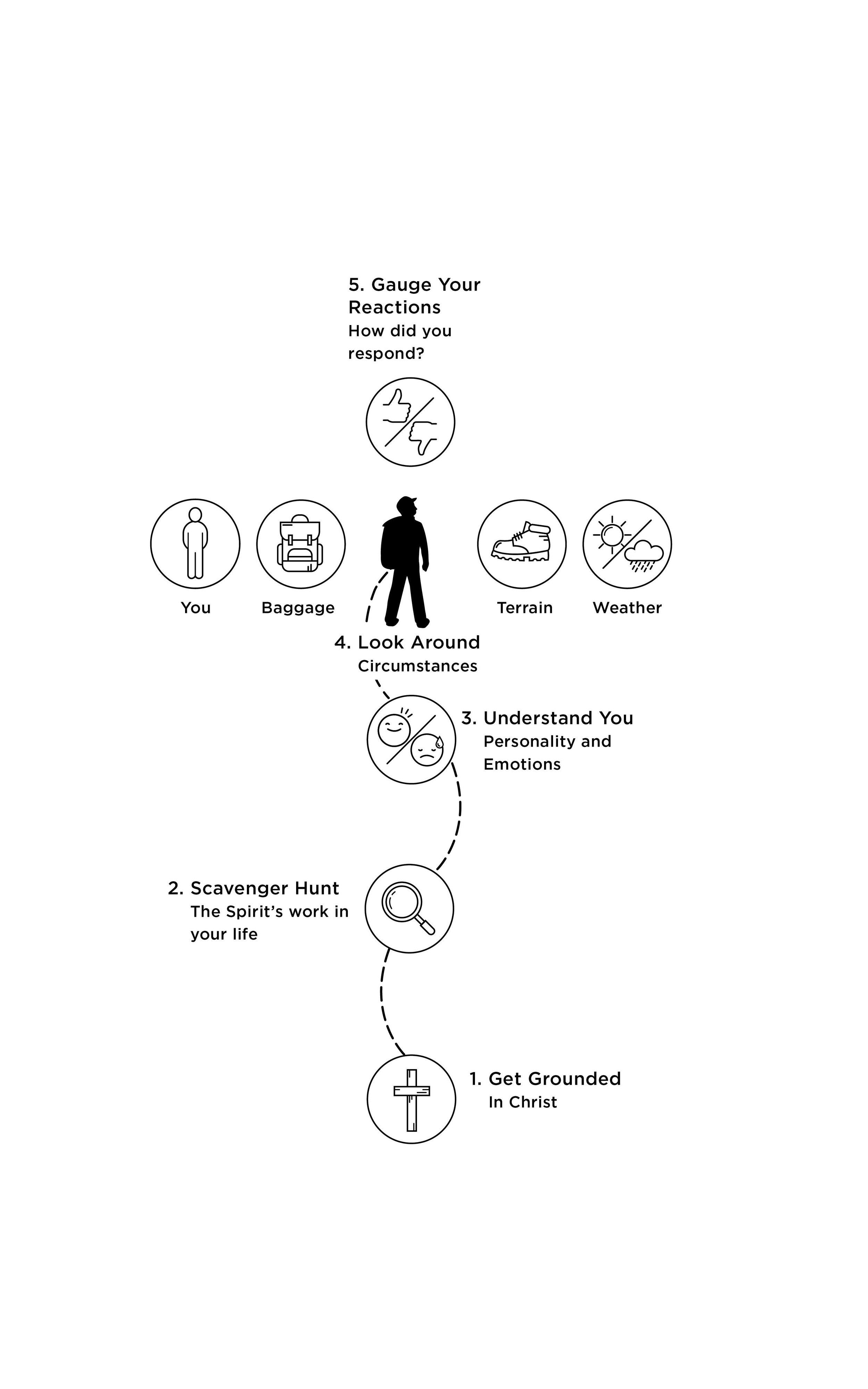 unstuck diagrams5.jpg