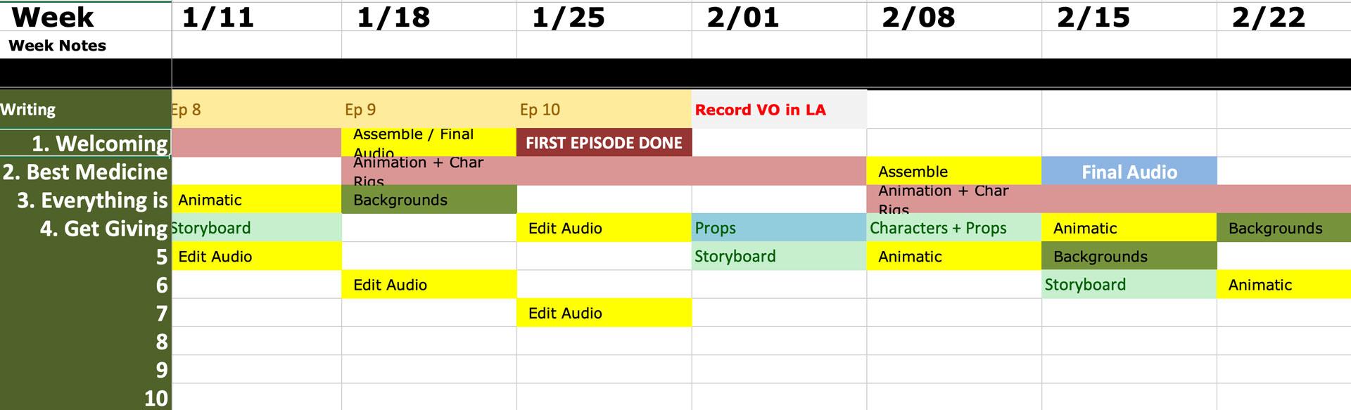 Zoom in of part of full schedule