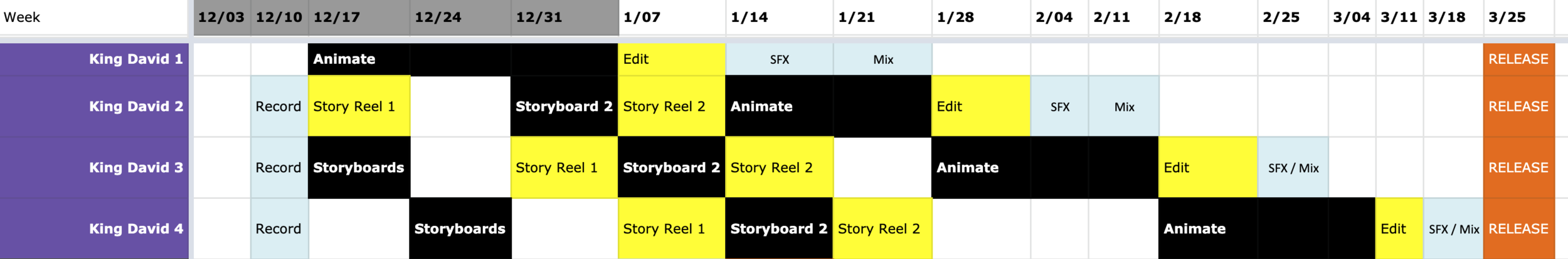 The final schedule, with far less buffer than I'd like, considering all of the new hires.