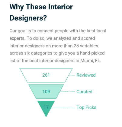 interiordesigners.png