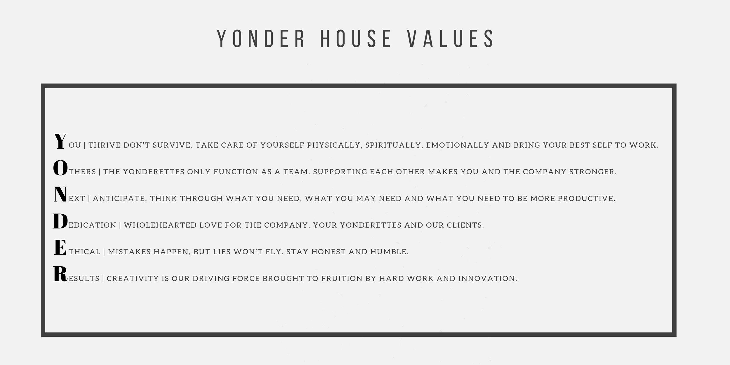 Yonder House Values.jpg