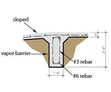 Rebar Detail