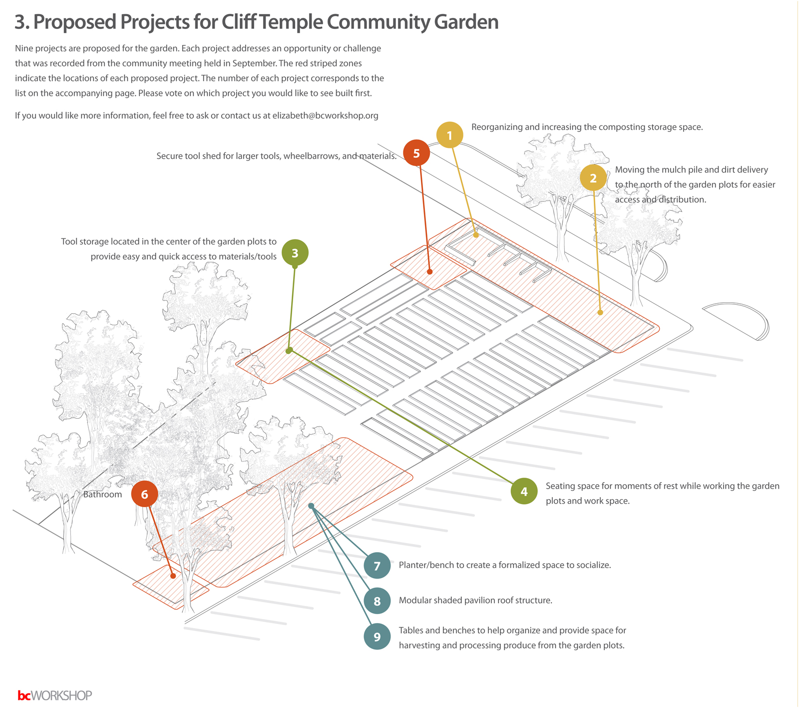 The workplan for the garden.
