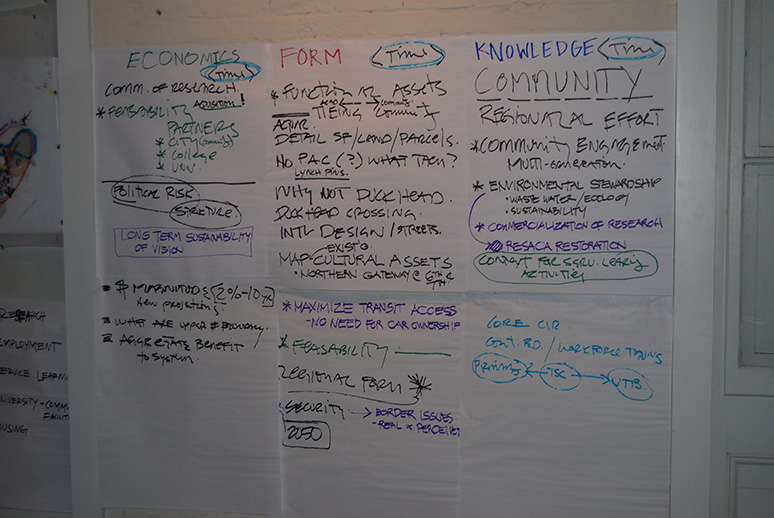 UTB charrette notes from break-out session