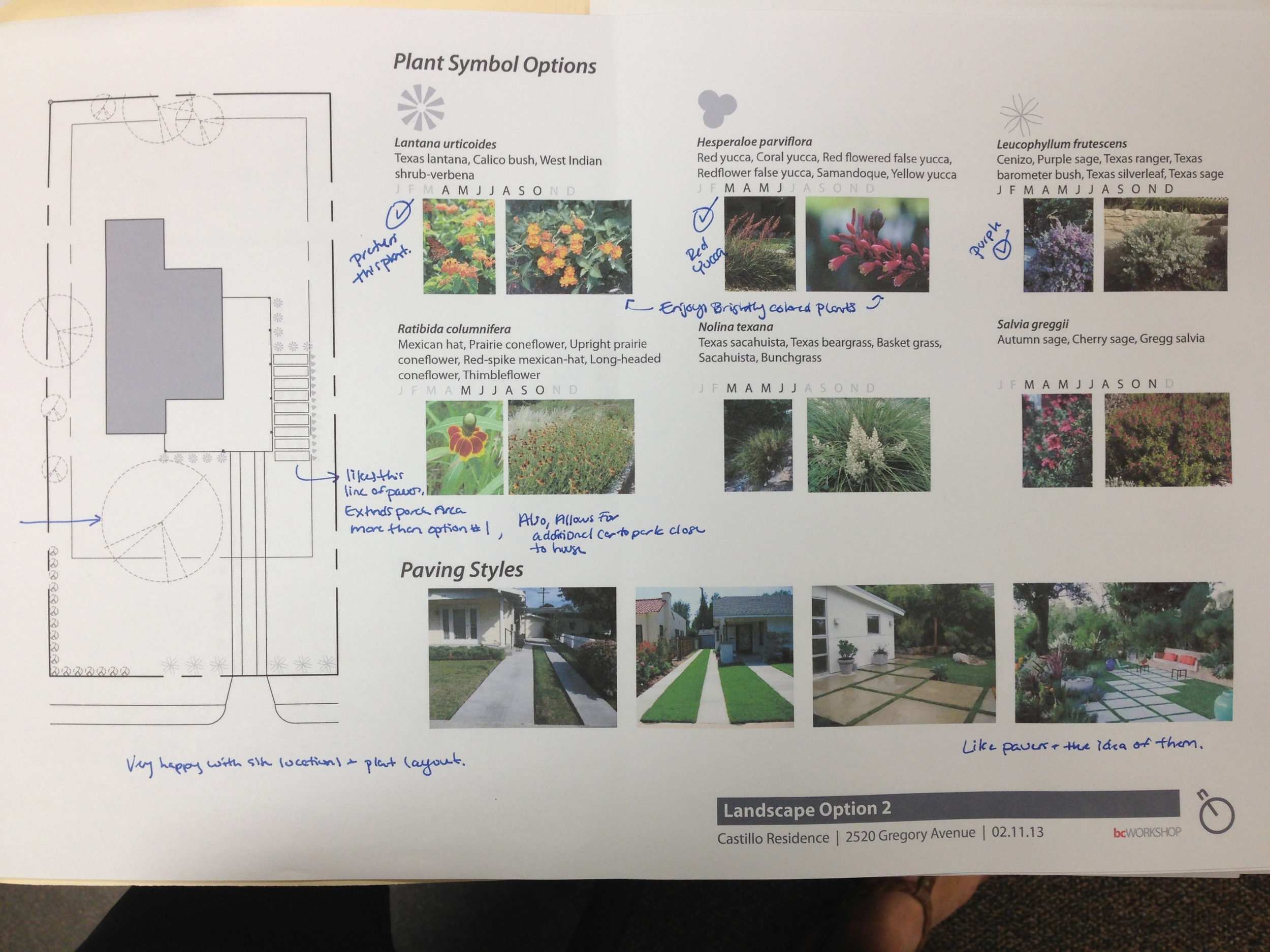 sustainablehouse landscape activity