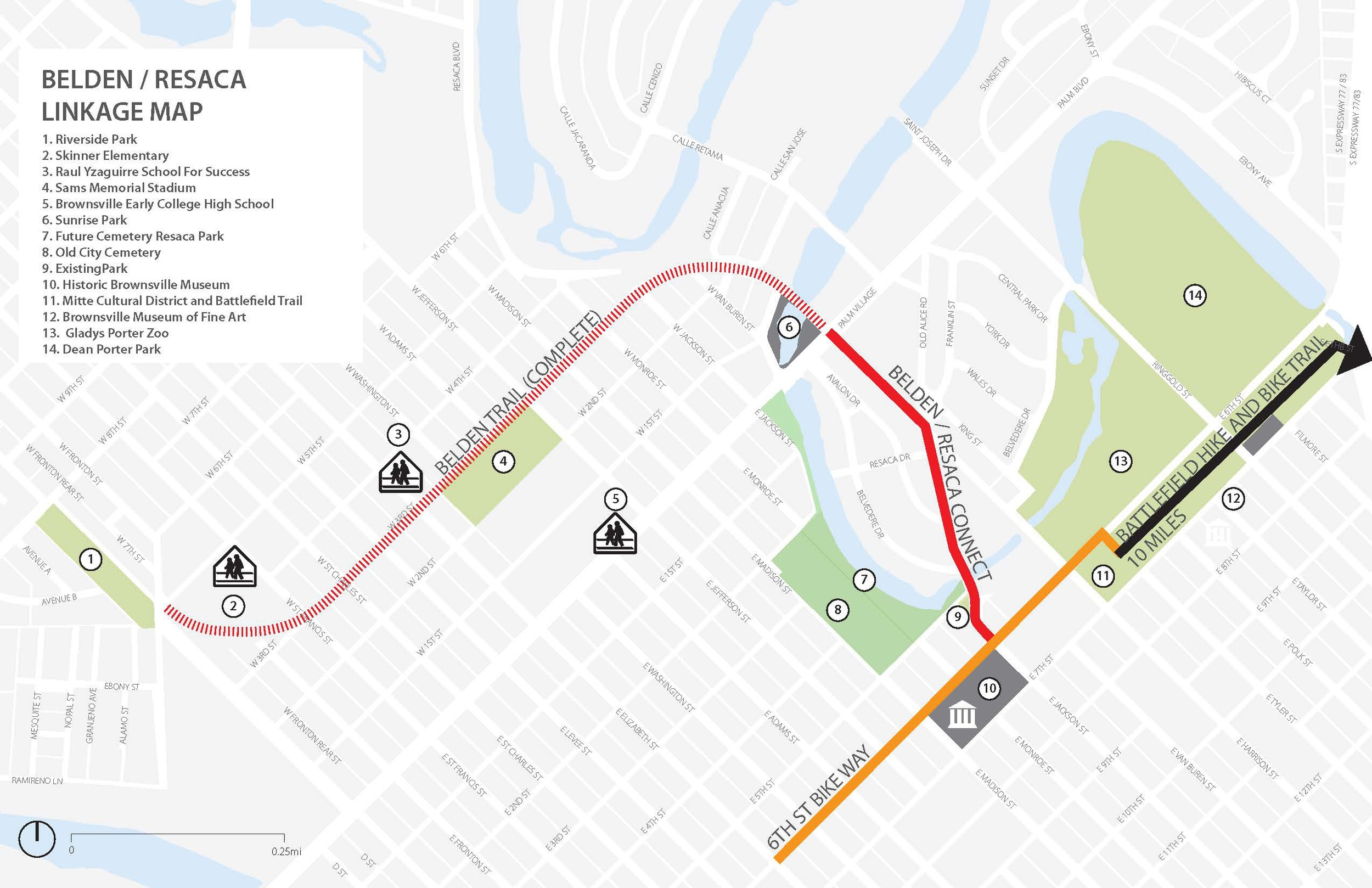 The project proposes extending the Belden Trail towards 6th St in Downtown Brownsville to connect to the Mitte Cultural District, museums, and the exiting Historic Battlefield Trail.