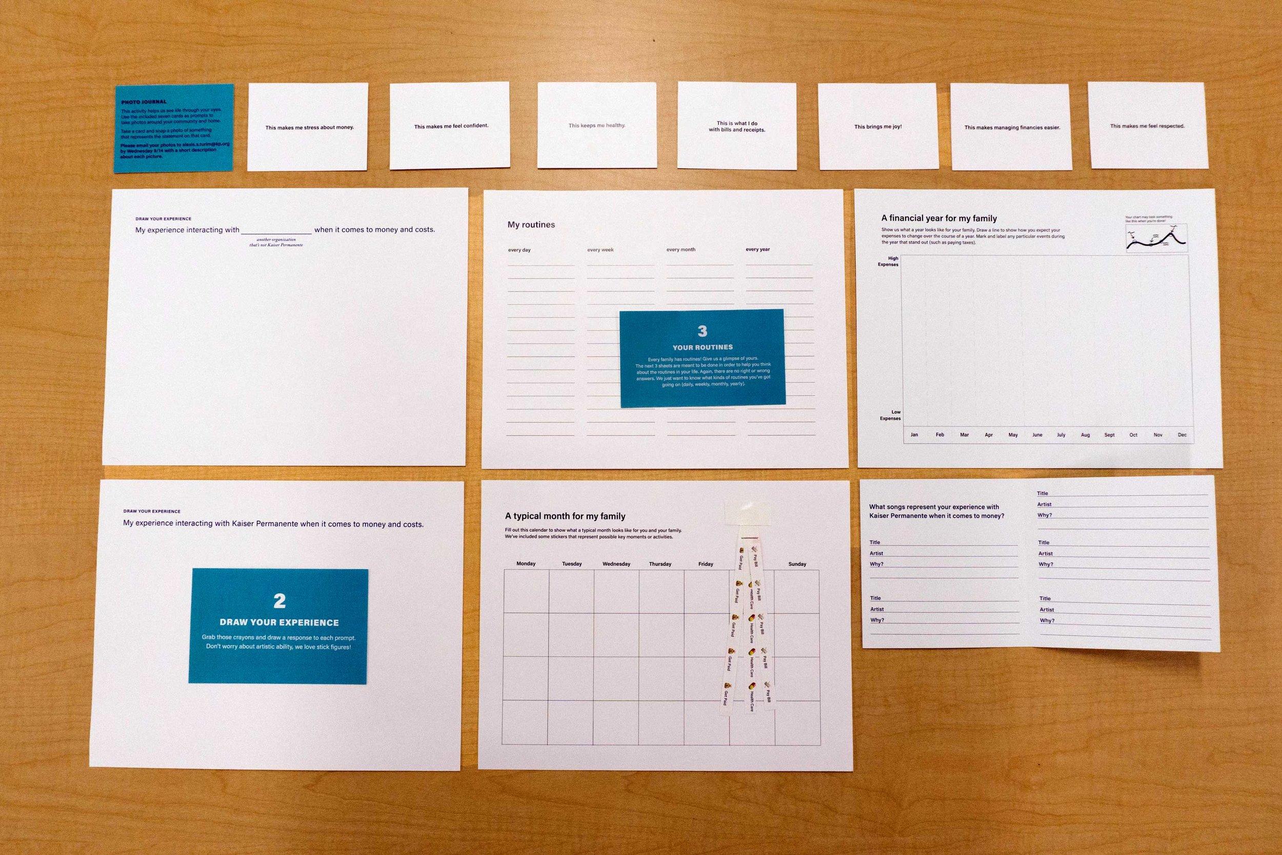 Creating cultural probe kits