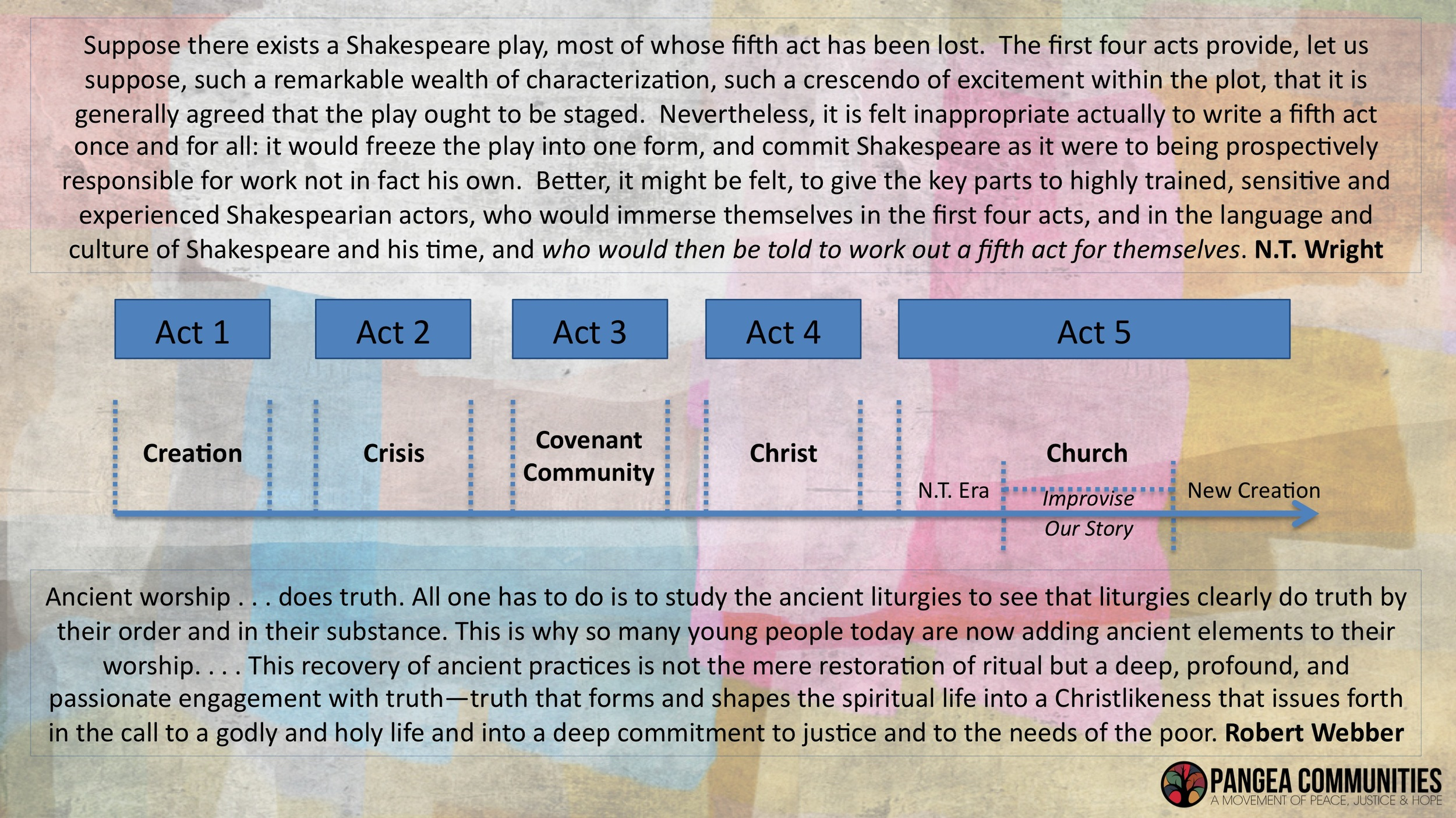 This is the slide we used during the portion of the talk discussing the biblical story.