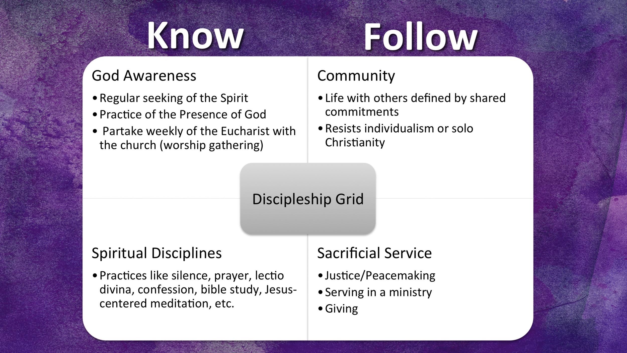 Spiritual Formation — Pangea Church