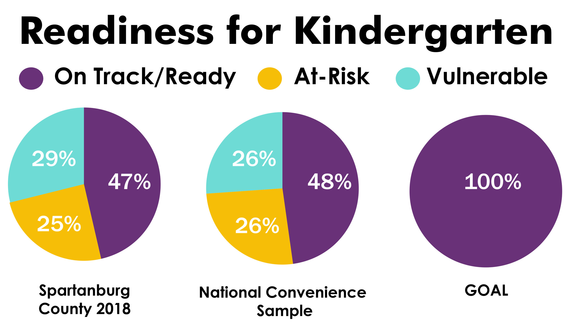 Kindergarten Readiness Graphic 10.2.18.jpg