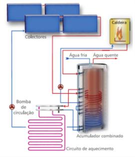 Energia solar-aqs-aqc-is-energy