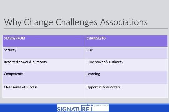 Change challenges assns.jpg