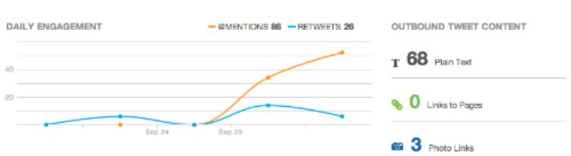 Social Media Week - Chicago - Analytics - Socialty