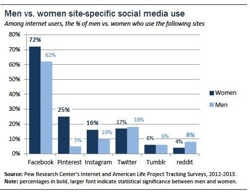 social media use.jpg