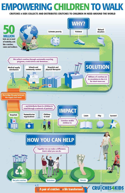 C4K-Infographic.jpg