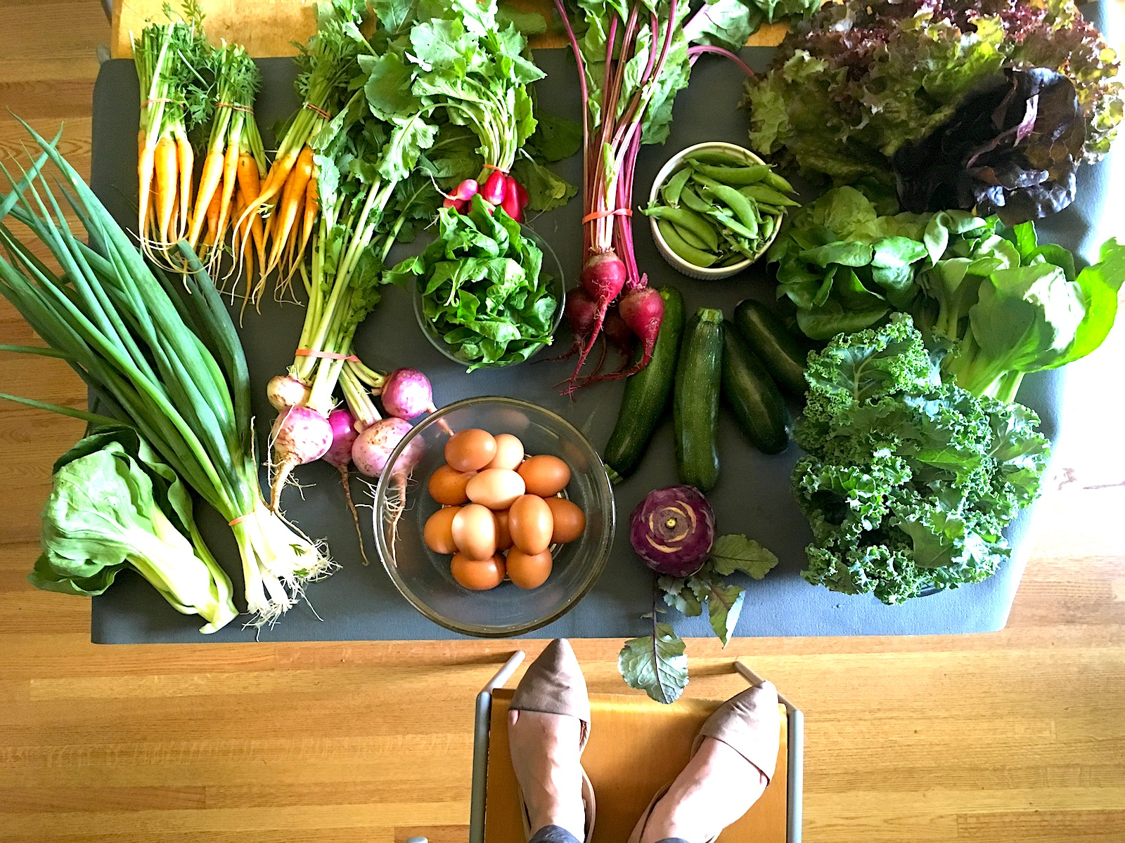 — A REAL CSA SHARE FROM RATHGEBERS' GARTEN —