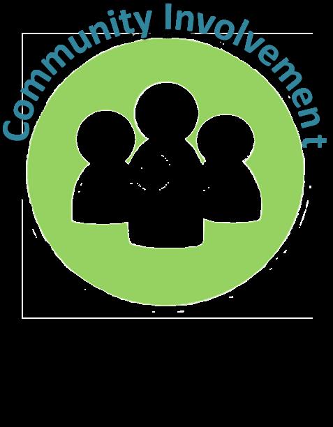 tvrh community involvement triangle veterinary referral hospital durham