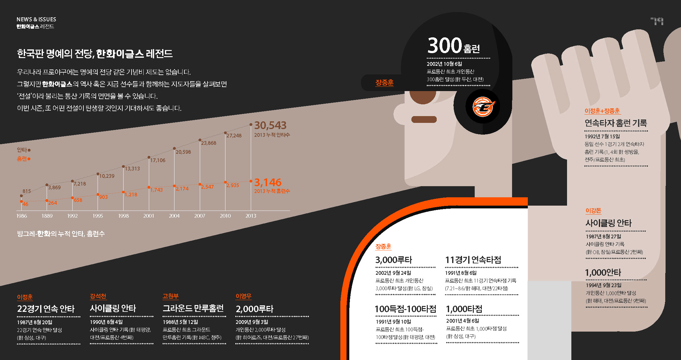 hanwha eagles_2014 fan book_B_39.jpg