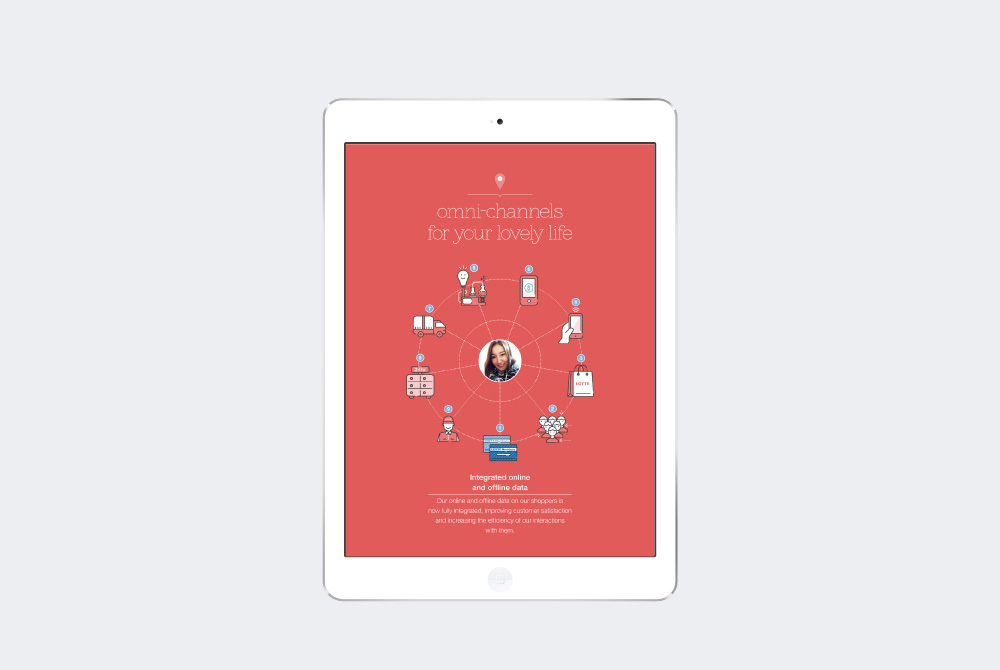 PF_롯데쇼핑2014AR_app3.jpg