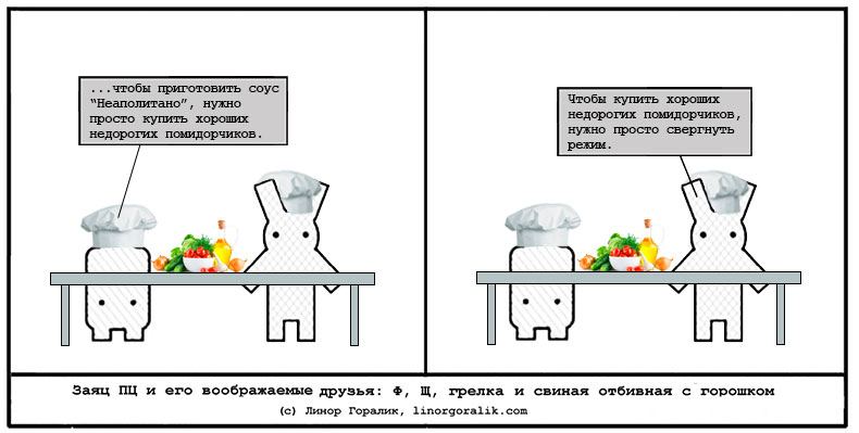 """Goralik's """"Bunnypuss and His Imaginary Friends: F., Sch., Hot Water Bottle, and Pork Steak with Peas.""""   Left-hand panel :  To make Neapolitan sauce, all you need are some nice, inexpensive little tomatoes.   Right-hand panel :  To get nice, inexpensive little tomatoes, all you need is regime change."""
