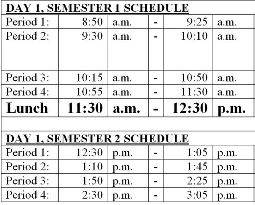 Turnaround schedule.png