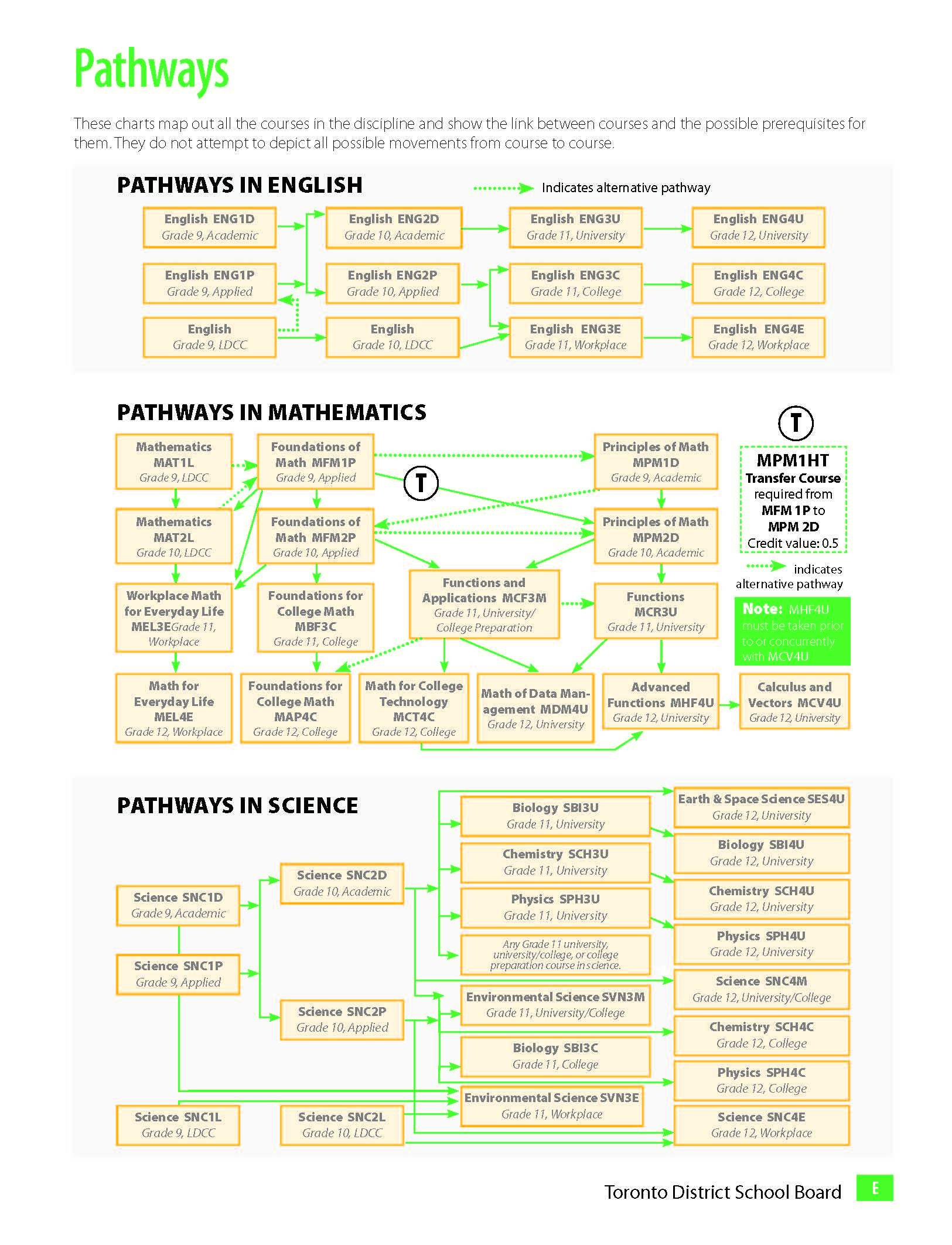 Pathways Planning Guide_Page_1.jpg