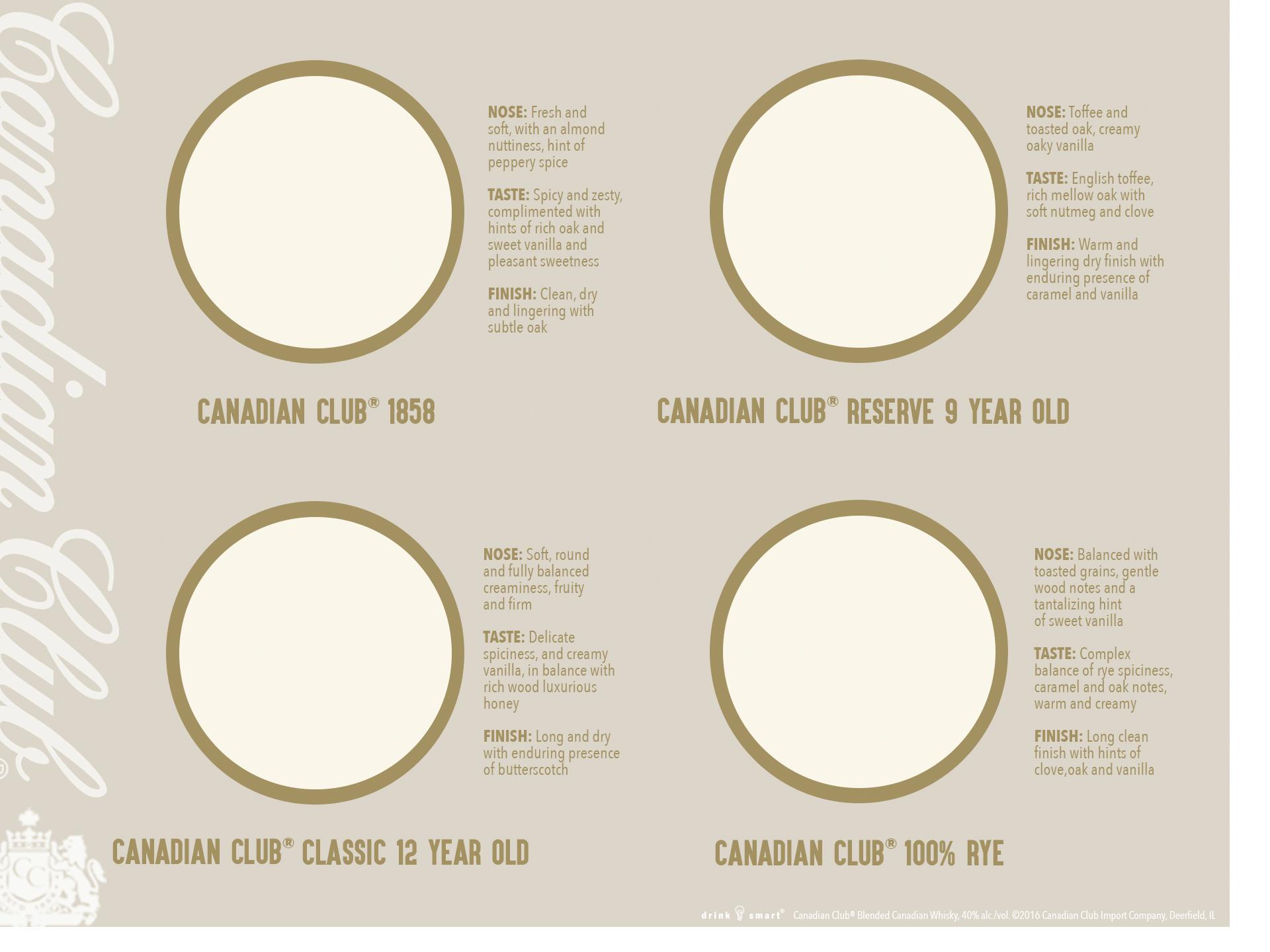 Canadian Club Activation - Sampling Mat
