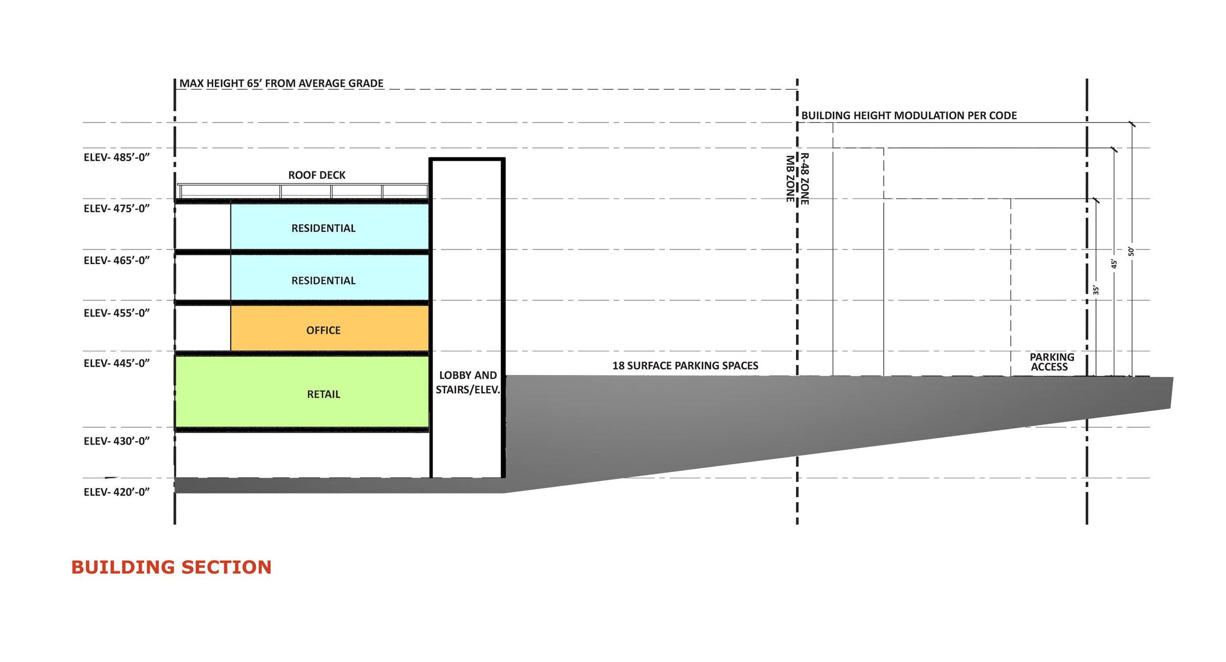 Midvale-Feasibility-Study-1.jpg