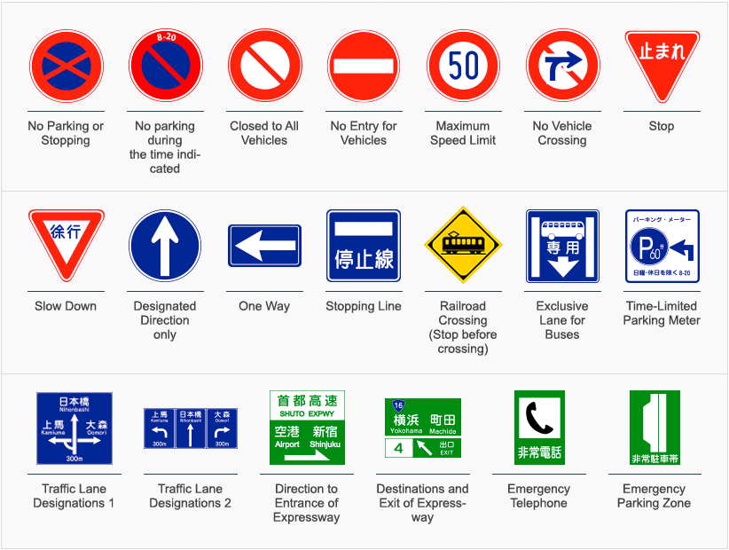 Road signs from Japan.