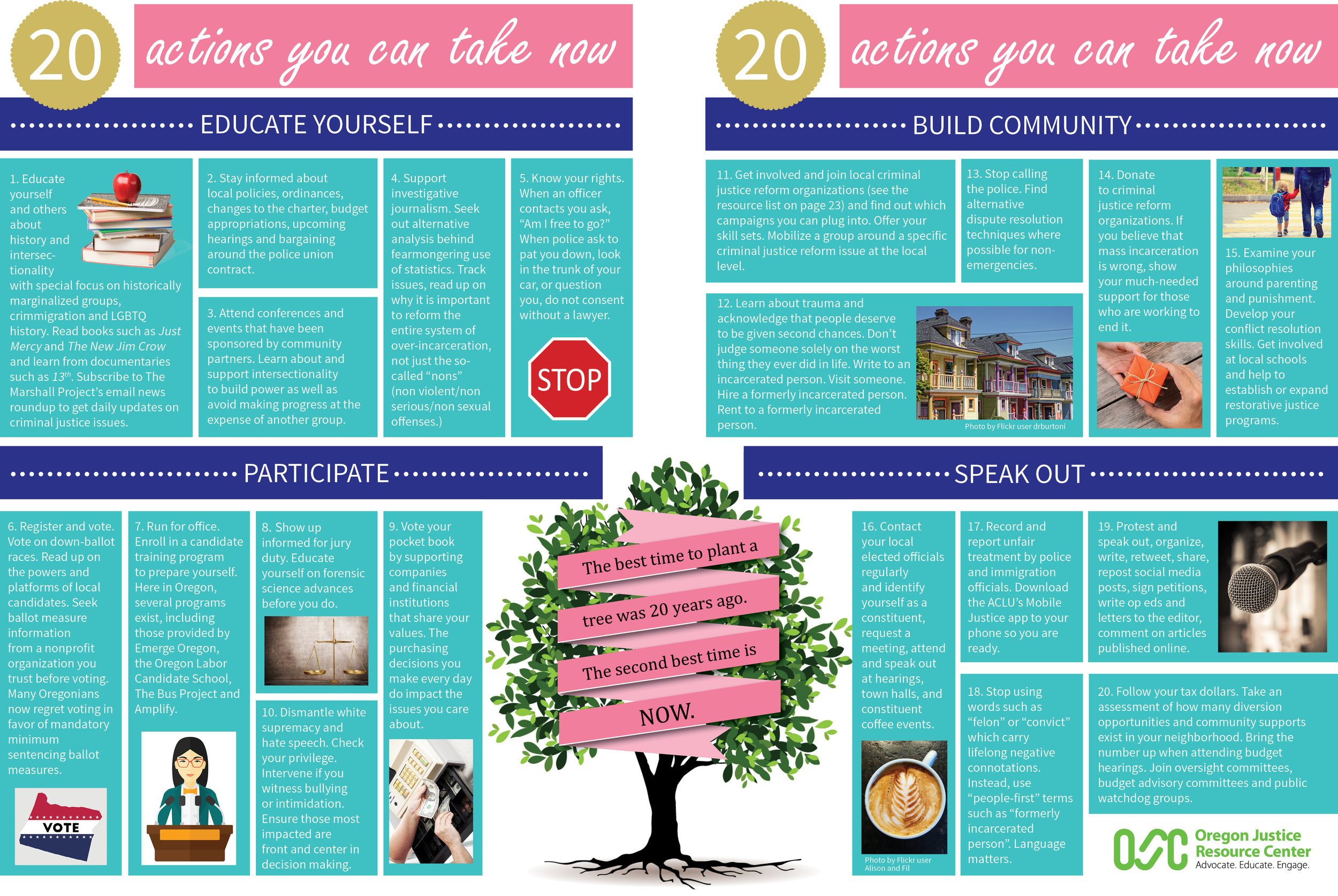 20 Actions You Can Take Now (PDF)
