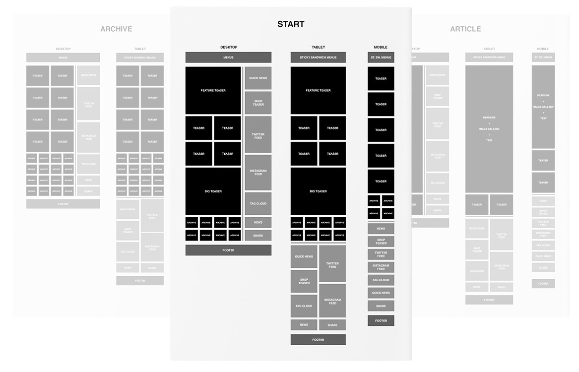 WERBEWELT-HUGO-BOSS-eMag-Concept.jpg