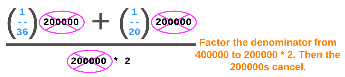 Figure 3. Because the miles driven is held constant, it readily cancels to 1