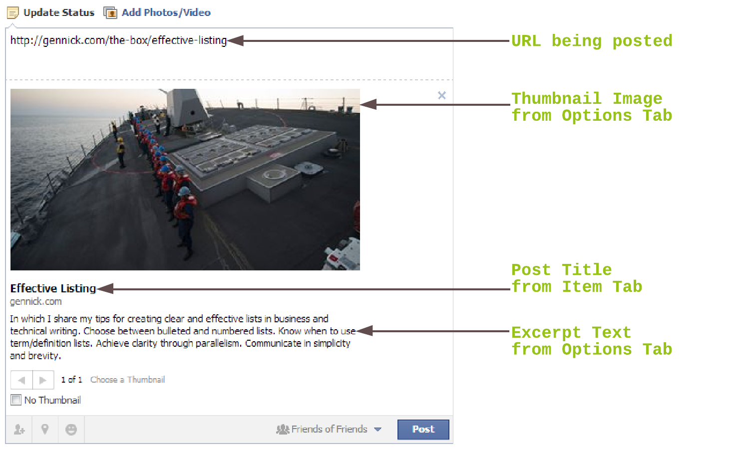 Figure 1. Correlation between Facebook preview and Squarespace metadata