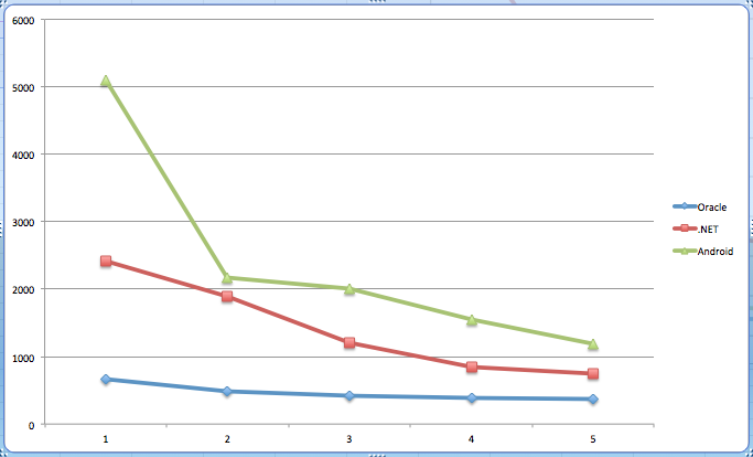 Source: Nielsen Bookscan YTD unit sales from September 7, 2014