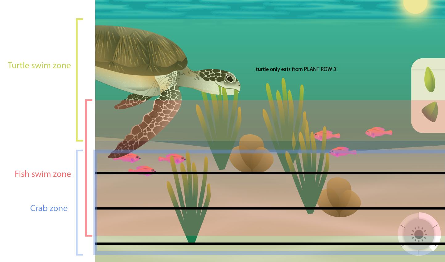 Mockup in illustrator using app artwork.