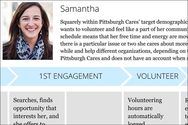 Nonprofit Mobile Site Design    Pittsburgh Cares