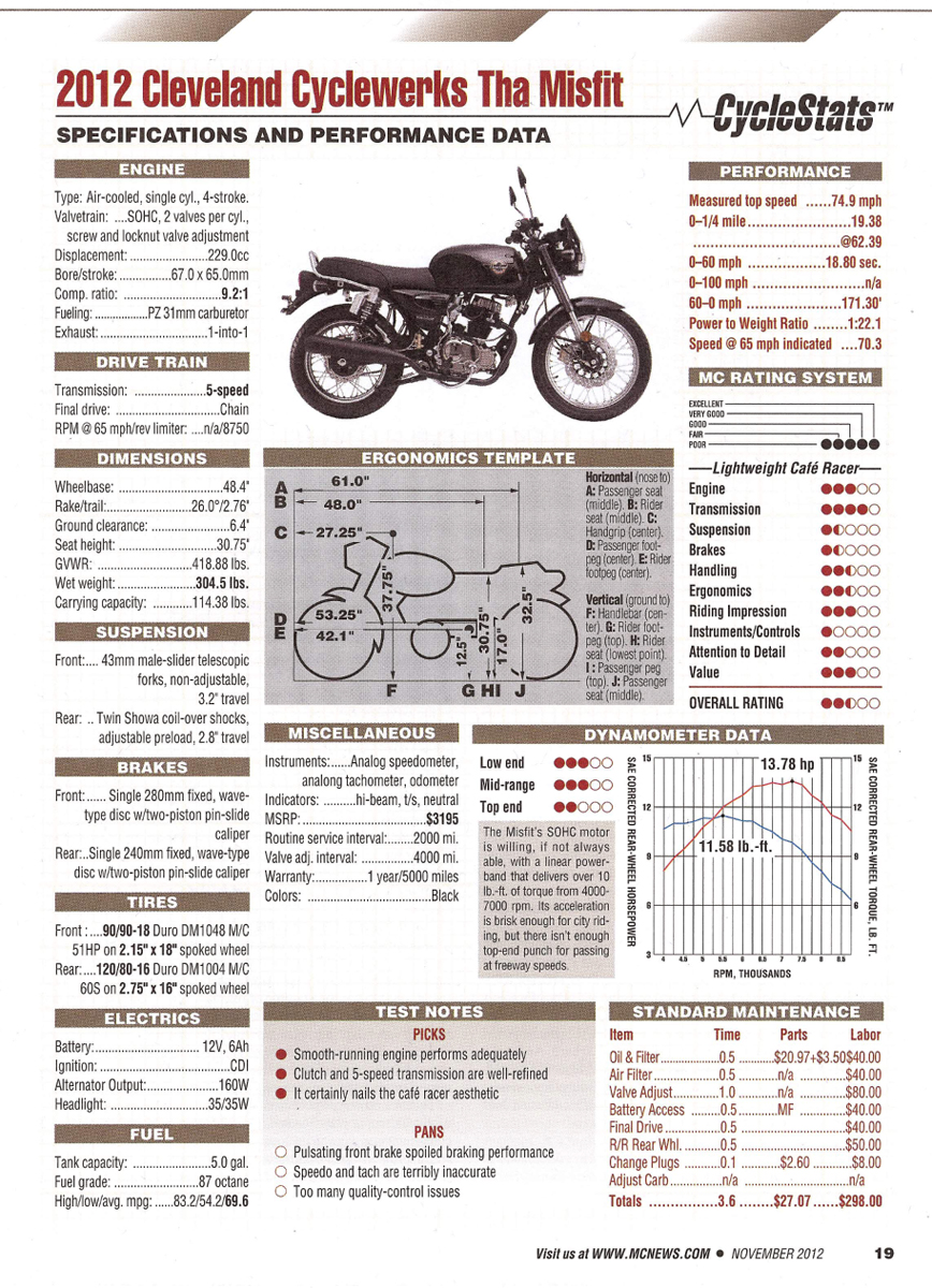 CycleWerks Misfit-MCN-2012-04.jpg