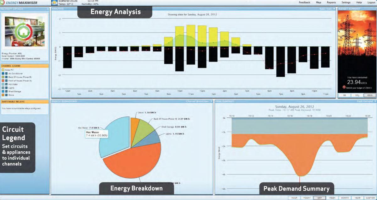 energy monitor - solar power brisbane
