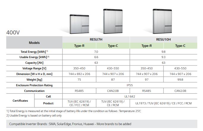 LG Chem 400V Range.PNG