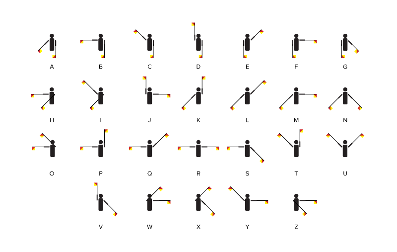 Semaphoric Alphabet