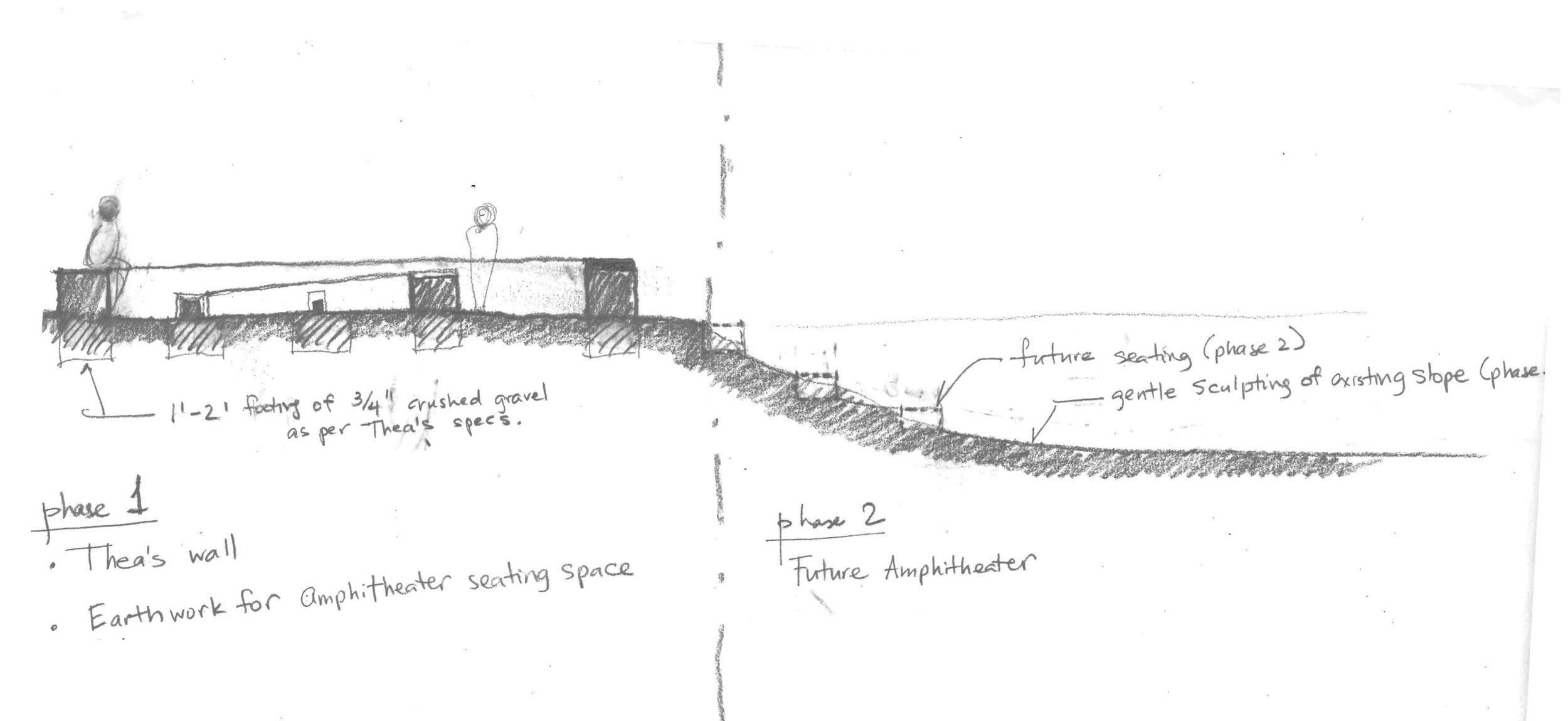 Initial layout drawing by parent of engaged student.
